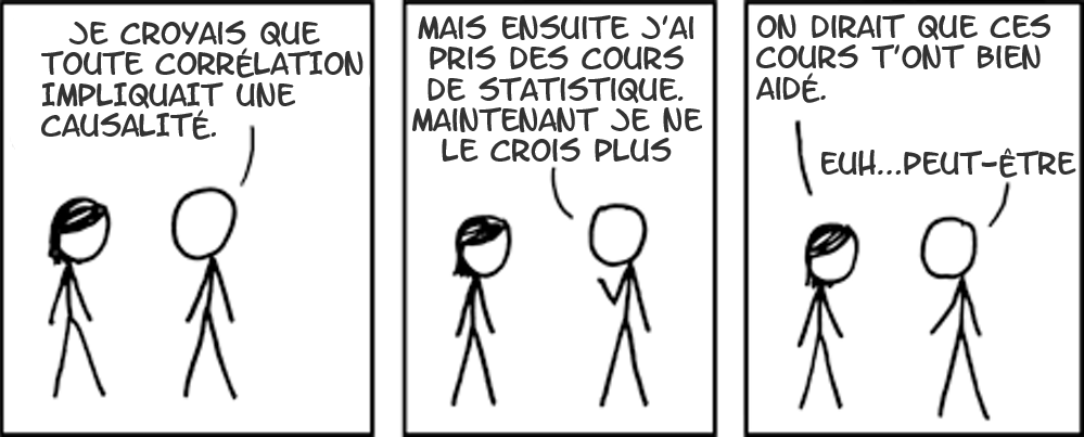 Speed datation Abidjan